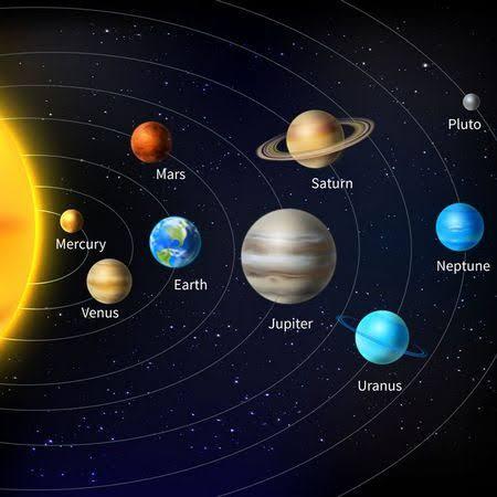 जानिए क्या है ज्योतिष विज्ञान